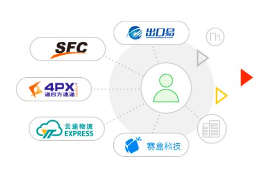 Payoneer合作服务商示例图.png