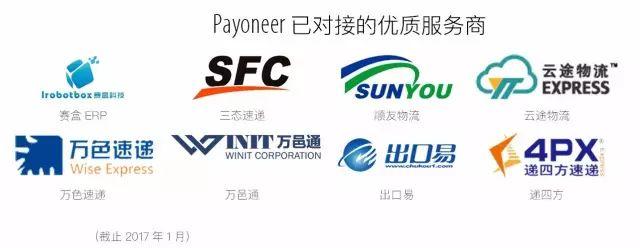 Payoneer即时缴费服务商名录