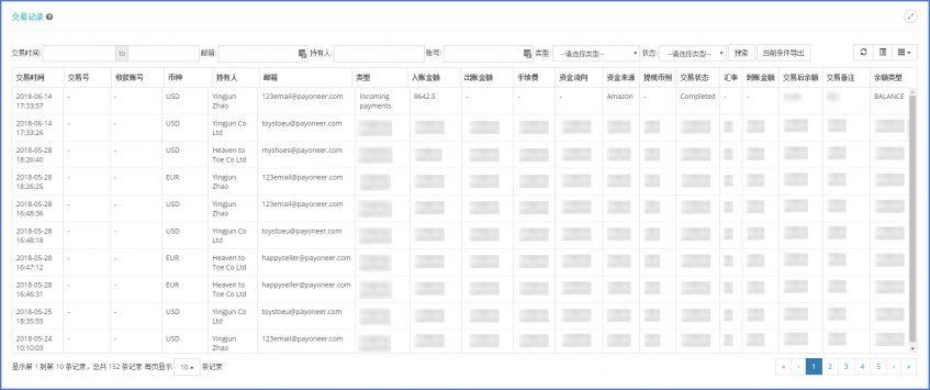 Payoneer账户财务报表