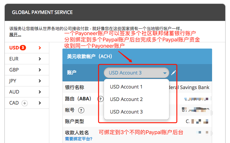 Payoneer多个子账户的信息绑定到多个不同的Paypal账户