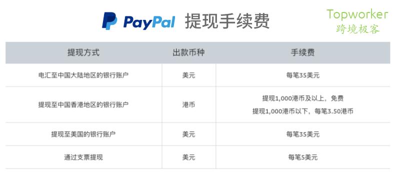 Paypal官方支持的四种提现方式