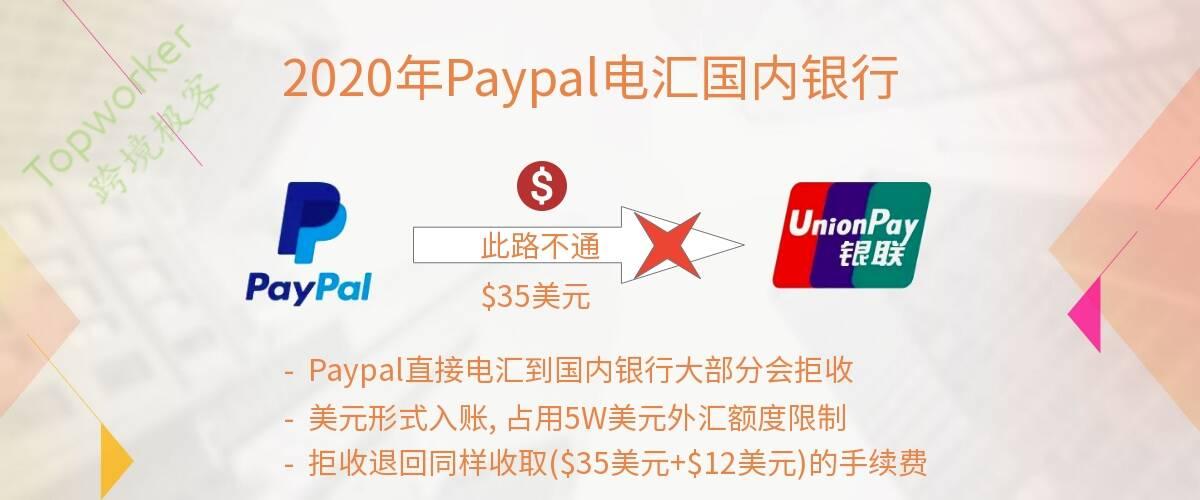 Paypal直接电汇到国内银行被拒不入账