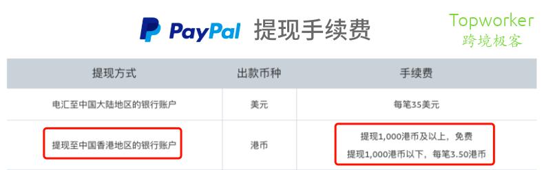 Paypal提现到香港银行账户提现费