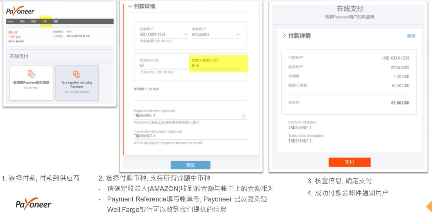 Payoneer余额付款供应商-付款到亚马逊广告银行账户