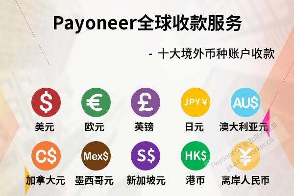 全球收款服务(Global Payment Service) – 十大币种银行账户从欧美等国平台和线下客户(转账)收款