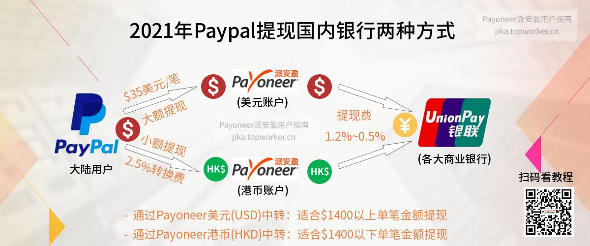 Paypal提现到Payoneer两种方式