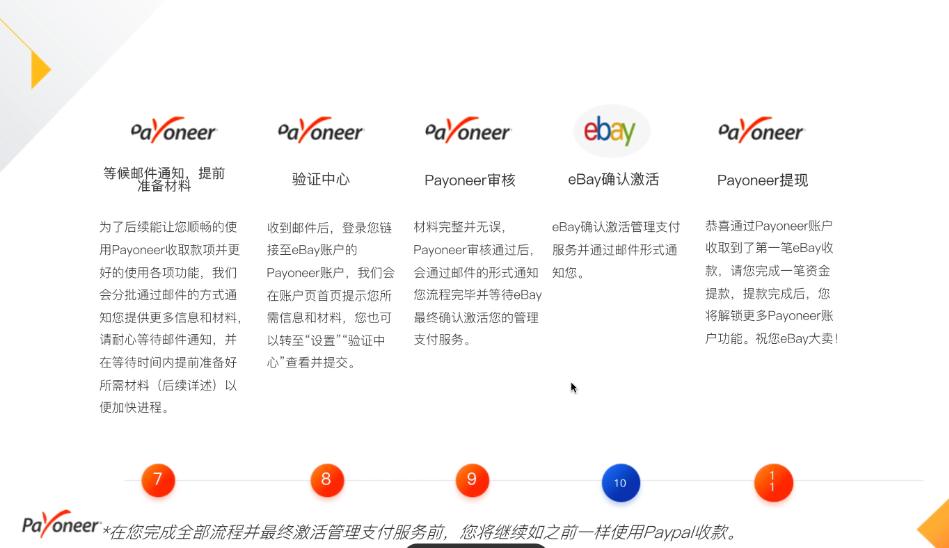 eBay管理支付服务-注册流程2